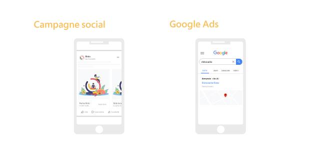 Campagne Social e Google Ads