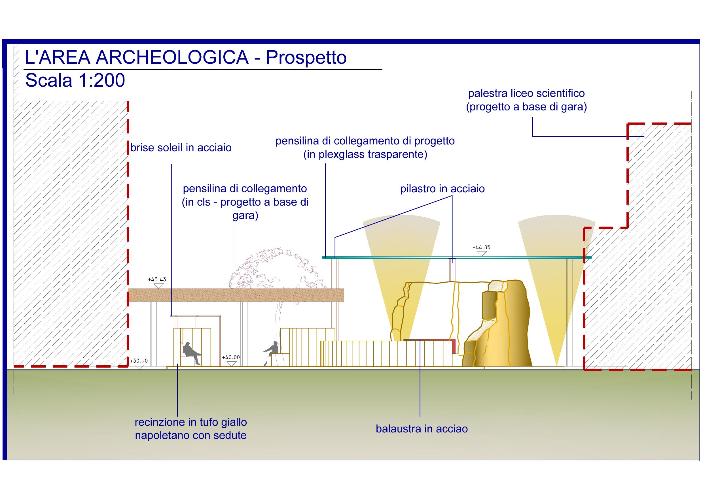 Lavoro Come Architetto Napoli architetto - disegnatore cad e render - annunci napoli