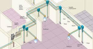 elettrica ed idraulica a varese - Foto 2