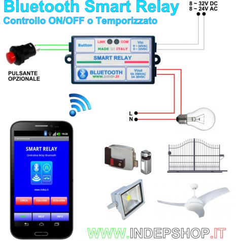 Interruttore wireless radio bluetooth per smartphone o tablet