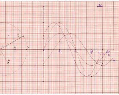 Ripetizioni online matematica, elettrotecnica, fisica, informatica