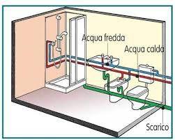elettrica ed idraulica a varese - Foto 4