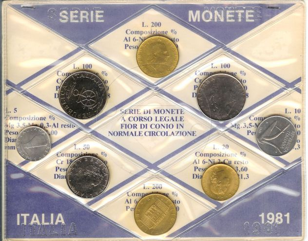 ITALIA monete 1981 Mini Serie FDC